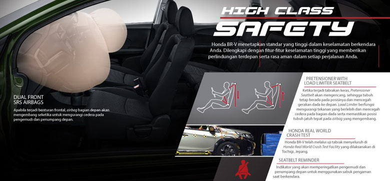 Interior honda brv tegal